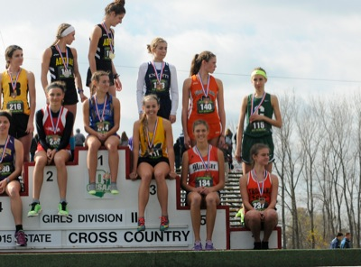 ghsa cross country state meet 2015 results movie
